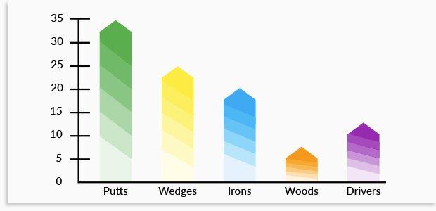 Wedge graph