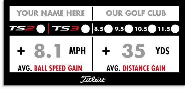 Titleist fitting board