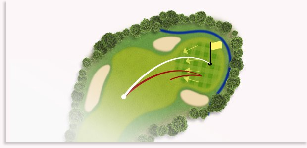 Wedge control