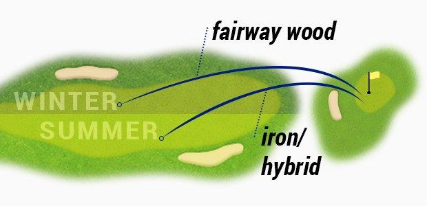 Callaway Epic Flash fairway wood